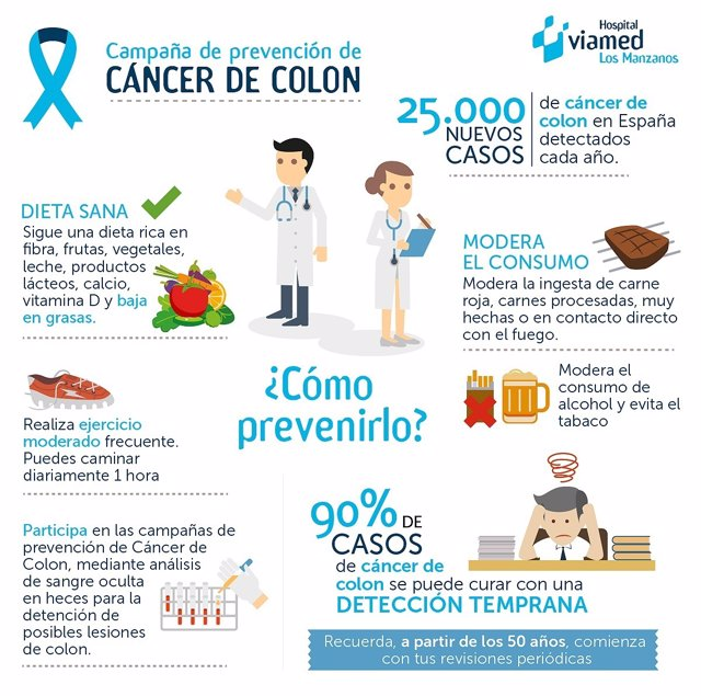 Consejos para prevenir el cáncer de colon
