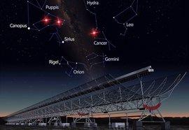 Se confirma que las extrañas señales FRB llegan del espacio exterior