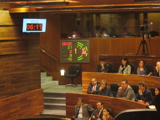 Votación en el pleno de la Junta General del Principado de Asturias