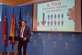 """Comunidad destaca que Murcia se mantiene """"firme"""" en la creación de empleo y a la cabeza en incremento afiliados"""