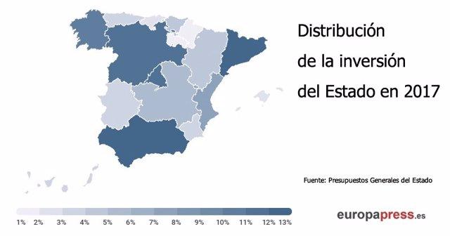 Distribución de la inversión del Estado en 2017