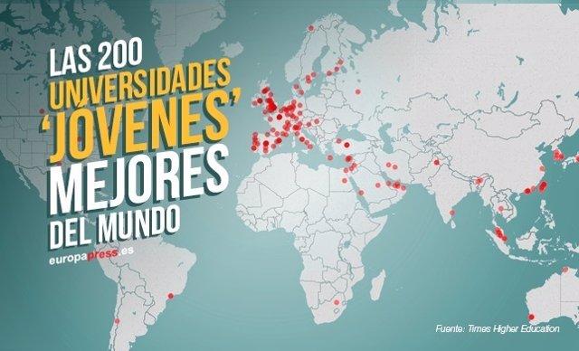 Las 200 Universidades 'jóvenes' mejores del mundo