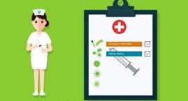 El Consejo General de Enfermería se queja de la imagen que Sanidad da de la Enfermería en una campaña de YouTube