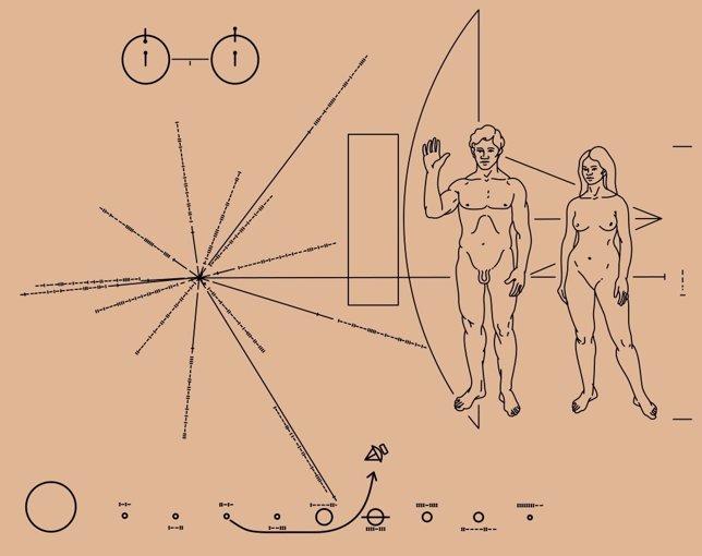 Placa de saludo humano en la Pioneer X
