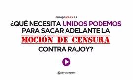 ¿Qué apoyos necesita Unidos Podemos para sacar adelante la moción de censura contra Rajoy?