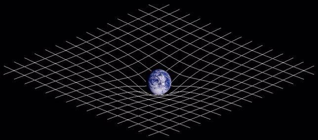 Distorsión Del Espacio-Tiempo