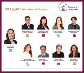PP, PSOE y Ciudadanos impiden que Rajoy pueda ser citado ante el Pleno del Congreso por la corrupción