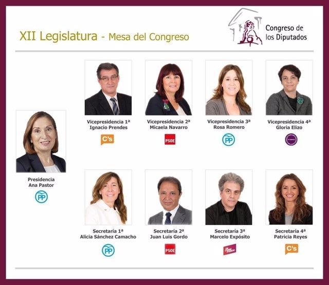 Ana Pastor y el resto de la Mesa del Congreso