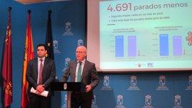 El Gobierno regional valora el segundo mejor dato histórico de bajada del paro en un mes de abril