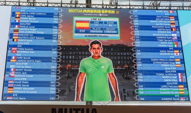 Cuadro masculino del Mutua Madrid Open 2017