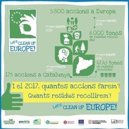 Cartel de 'Let's Clean Up Europe'