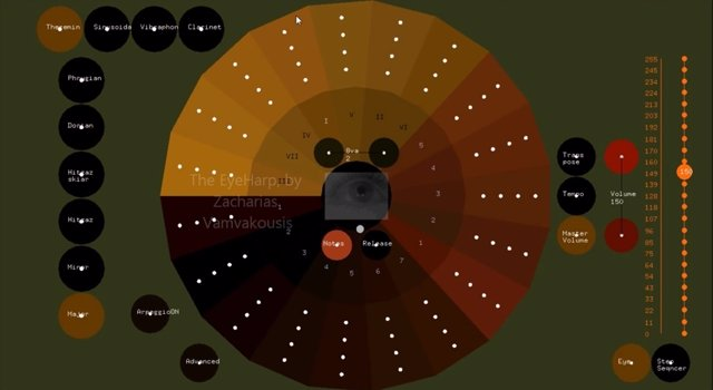 El instrumento digital Eye Harp permite tocar un instrumento con la mirada