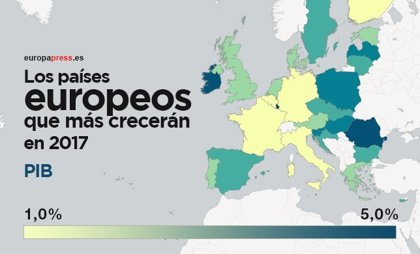 Los países europeos que más crecerán en 2017