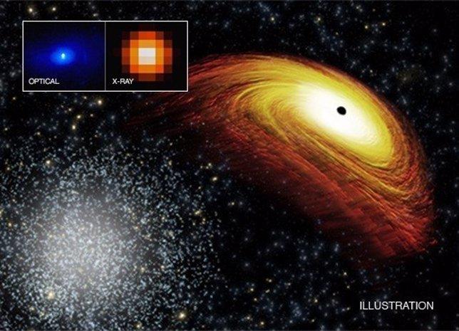 Resultado de imagen de Agujero negro supermasivo