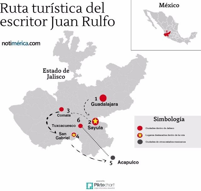Ruta turística de Juan Rulfo