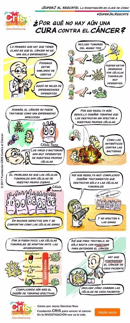 La Fundación Cris Contra el Cáncer lanza un cómic para dar respuesta a las dudas que la sociedad tiene sobre el cáncer