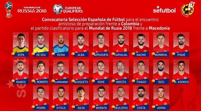 Lista de España para jugar contra Macedonia