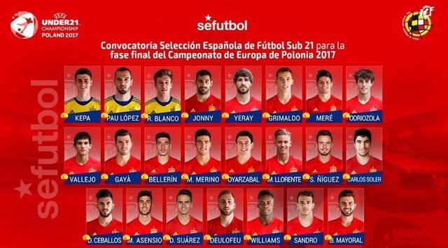 Lista de la selección española sub-21