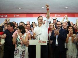 Pedro Sánchez gana las primarias del PSOE en Extremadura con el 49,15% de los votos, mientras Susana Díaz logra el 43,6%