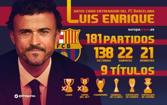 Infografía Luis Enrique gana partido y gana Copa Barcelona