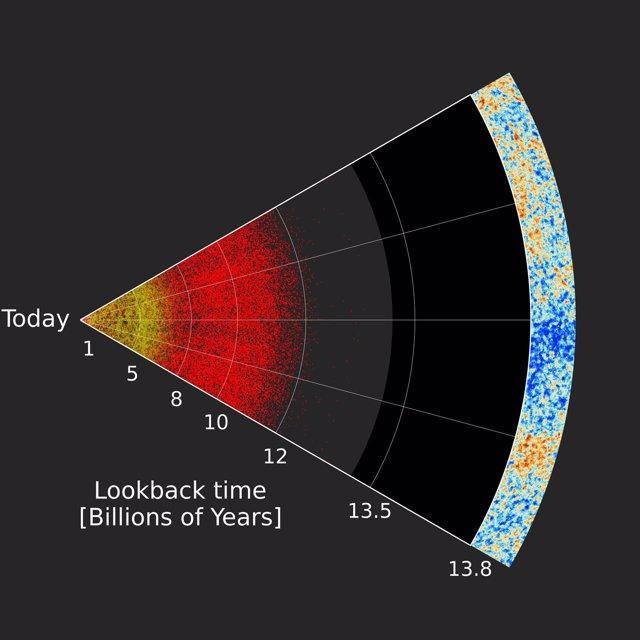 Un corte a través del mapa tridimensional más grande del Universo.