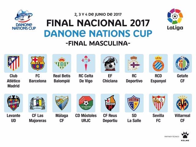 Cuadro Final de la DNC 2017