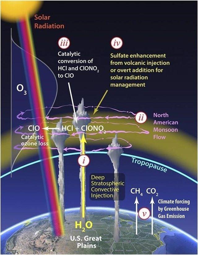 Agujero de la capa de ozono en curso sobre Estados Unidos?