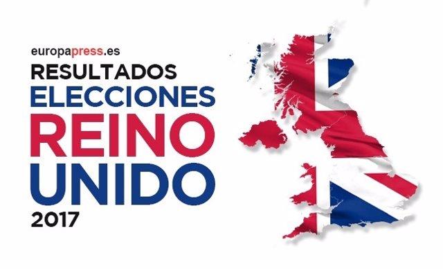 Resultados elecciones Reino Unido 2017