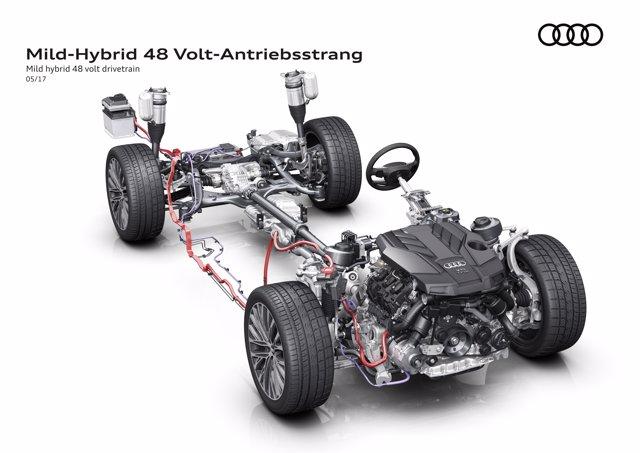 Sistema de hibridación ligera del nuevo Audi A8