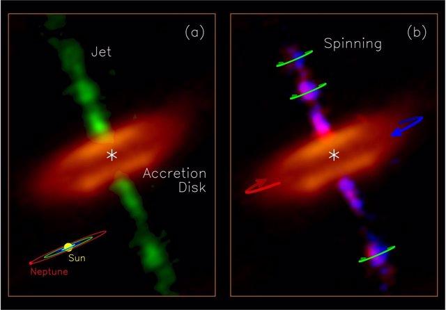 Chorro y disco en el sistema protoestelar HH 212