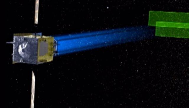 Hard X-ray Modulation Telescope (HXMT)