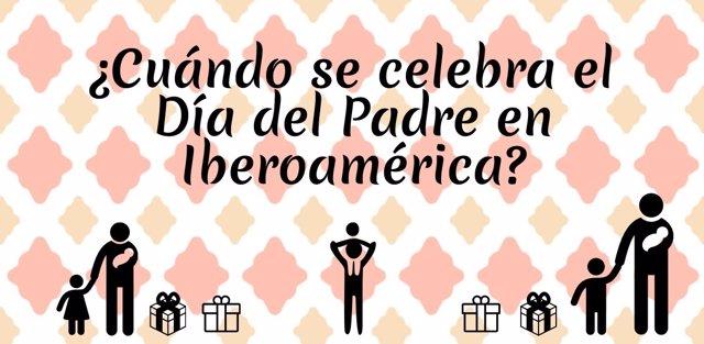 Día del Padre en Iberoamérica