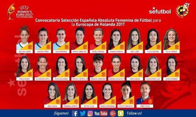 Lista de convocadas para el Europeo femenino de fútbol
