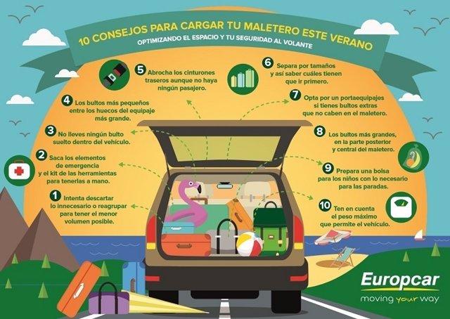 Decálogo de consejos para cargar el maletero Europcar