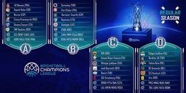 Tenerife, UCAM Murcia, Estudiantes y Joventut ya conocen sus rivales en la Basketball Champions League