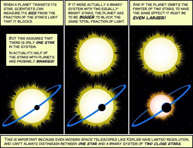 Explicación del JPL al efecto de una segunda estrella en la densidad de planetas