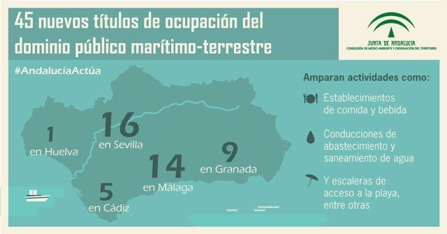 La Junta concede nuevos títulos de ocupación del dominio marítimo-terrestre