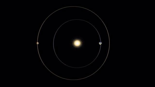 Conjunción solar de Marte y la Tierra