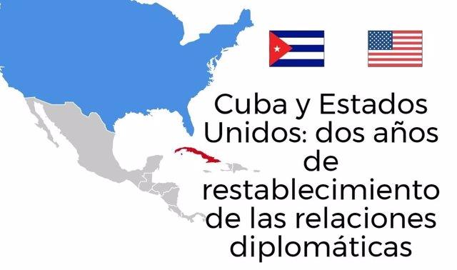 Cuba y Estados Unidos: dos años del restablecimiento de las relaciones