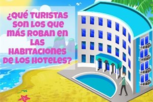 Los turistas argentinos y españoles, los que más roban en las habitaciones de los hoteles
