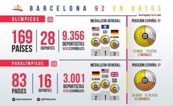 JJ.OO/Barcelona.- Barcelona'92, el 25 aniversari de la millor cita olímpica de l'esport espanyol (EUROPA PRESS)
