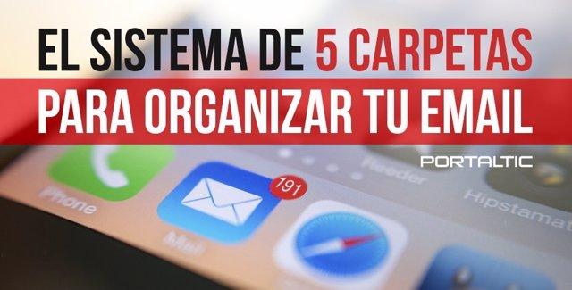 Sistema de 5 carpetas para organizar el email