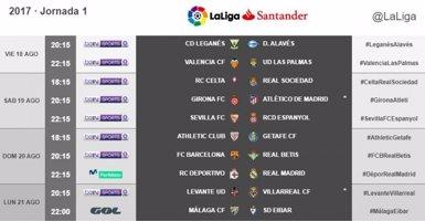 La Lliga començarà el divendres 18 d'agost amb el Leganés-Alabès (LALIGA)