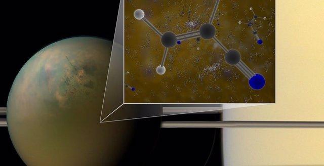 Moléculas en Titán
