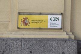 Mañana, primera encuesta del CIS tras la vuelta de Pedro Sánchez al frente del PSOE
