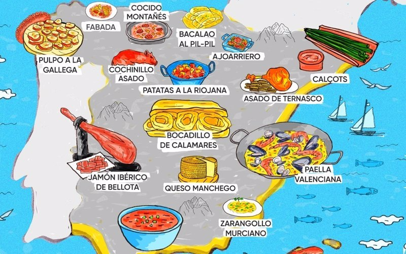 Espa a portugal francia italia alemania y reino unido for Francia cultura gastronomica