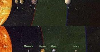 Cuatro planetas de tamaño terrestre en la estrella similar al Sol más cercana