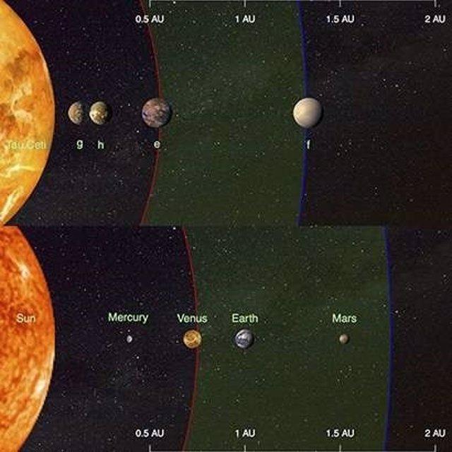 Descubiertos cuatro planetas del tamaño de la Tierra que orbitan  Tau Ceti