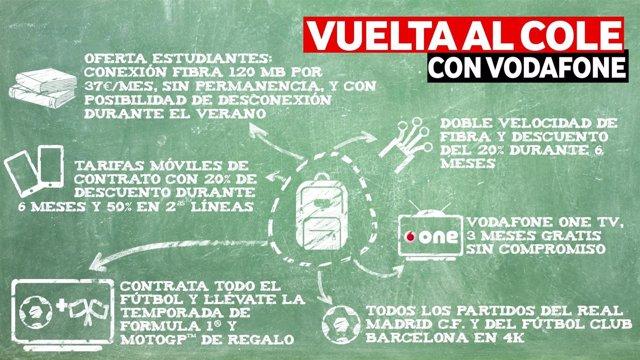 15497cca583 Vodafone lanza una oferta diseñada para estudiantes y nuevas promociones  para sus tarifas One y de contrato