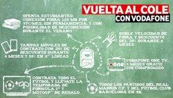 Vodafone llança una oferta dissenyada per a estudiants i noves promocions per a les seves tarifes One i de contracte (VODAFONE)